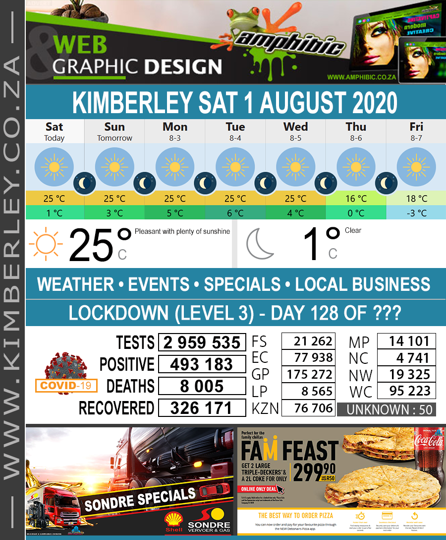 Today in Kimberley South Africa - Weather News Events 2020/06/17Today in Kimberley South Africa - Weather News Events 2020/08/01