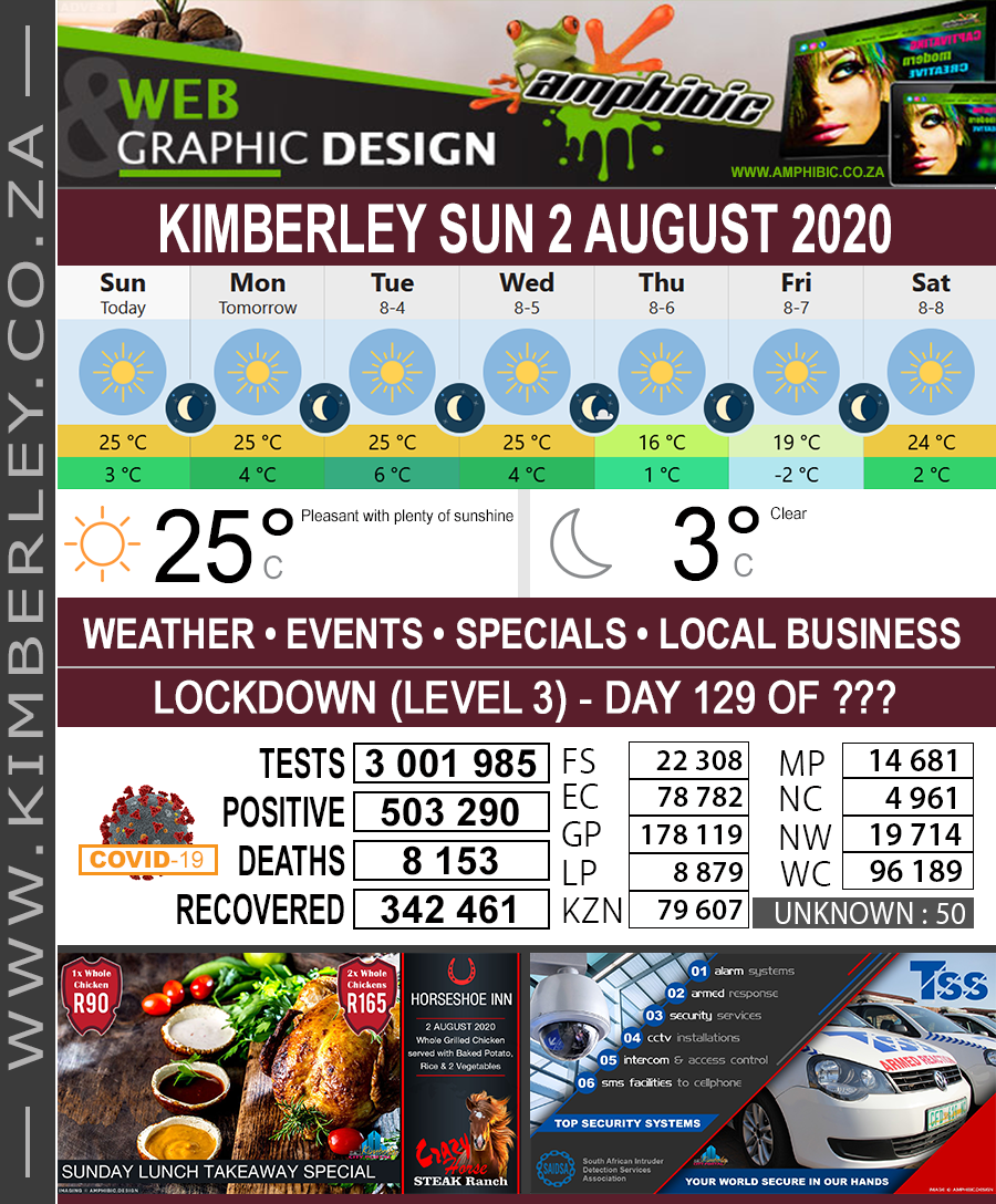 Today in Kimberley South Africa - Weather News Events 2020/06/17Today in Kimberley South Africa - Weather News Events 2020/08/02