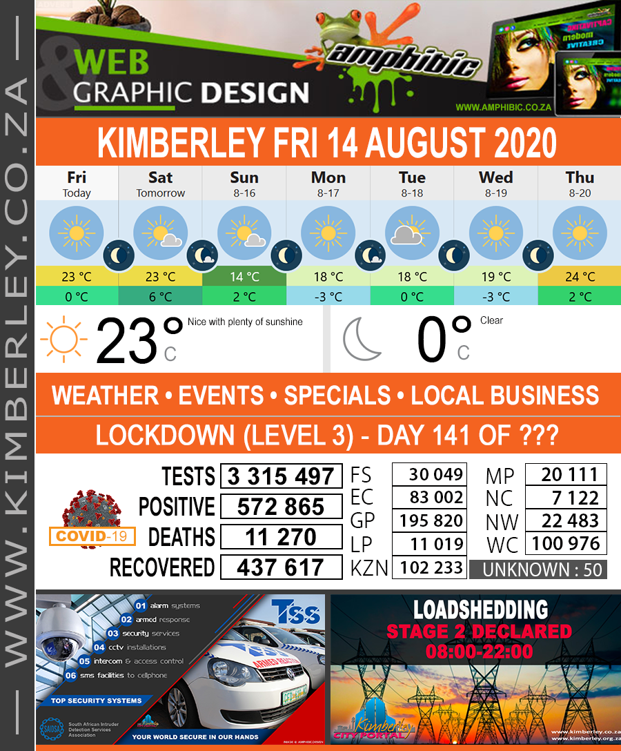 Today in Kimberley South Africa - Weather News Events 2020/06/17Today in Kimberley South Africa - Weather News Events 2020/08/14