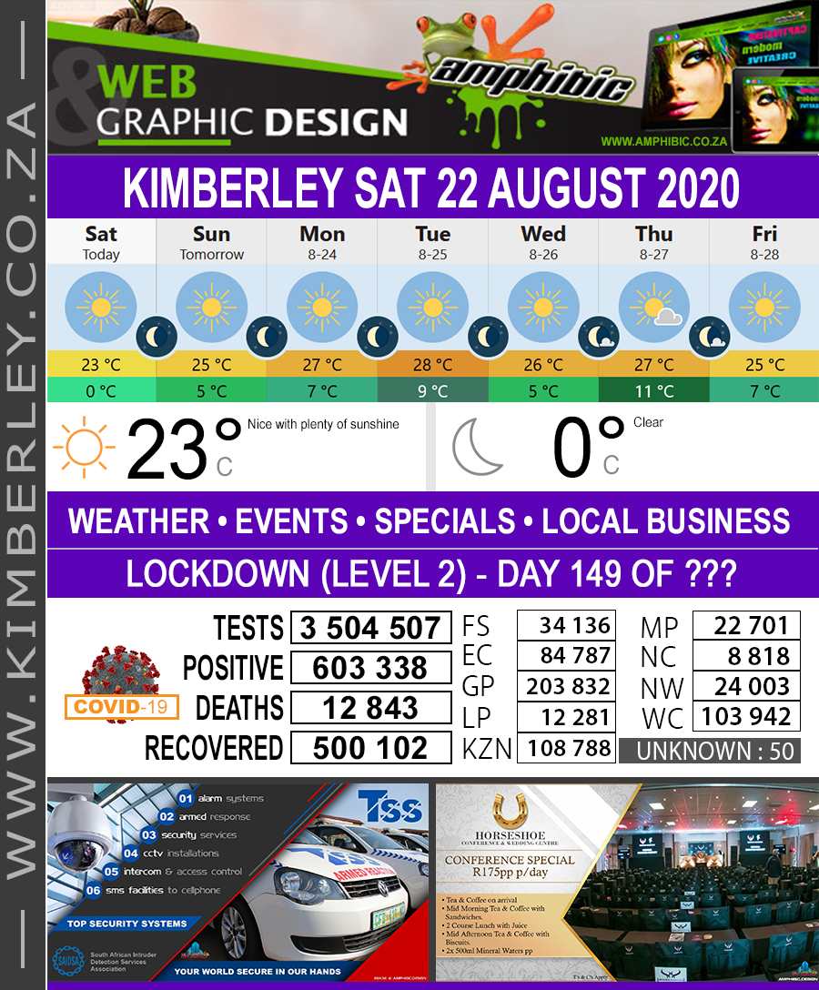 Today in Kimberley South Africa - Weather News Events 2020/06/17Today in Kimberley South Africa - Weather News Events 2020/08/22