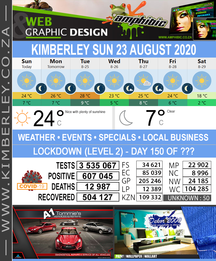 Today in Kimberley South Africa - Weather News Events 2020/06/17Today in Kimberley South Africa - Weather News Events 2020/08/23