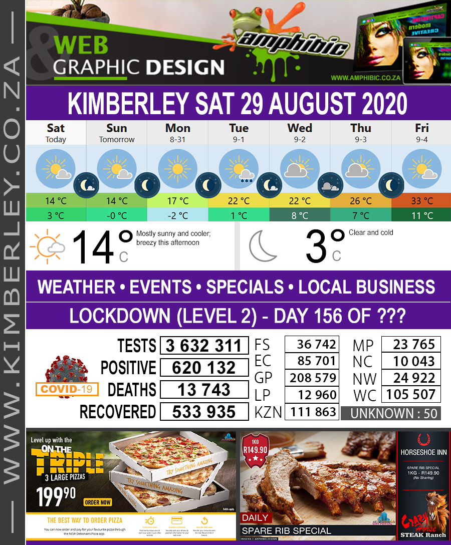 Today in Kimberley South Africa - Weather News Events 2020/06/17Today in Kimberley South Africa - Weather News Events 2020/08/29