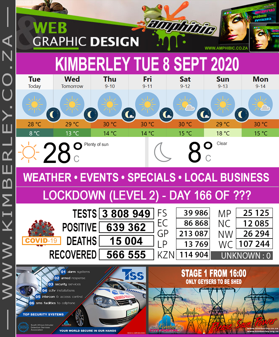 Today in Kimberley South Africa - Weather News Events 2020/06/17Today in Kimberley South Africa - Weather News Events 2020/09/08