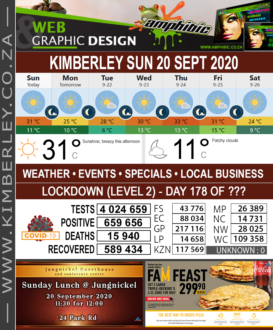 Today in Kimberley South Africa - Weather News Events 2020/06/17Today in Kimberley South Africa - Weather News Events 2020/09/20