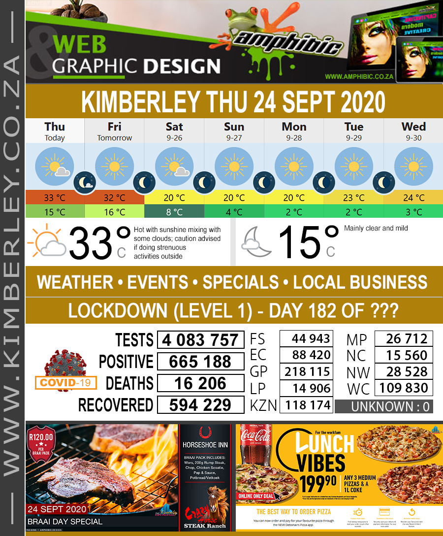 Today in Kimberley South Africa - Weather News Events 2020/06/17Today in Kimberley South Africa - Weather News Events 2020/09/24