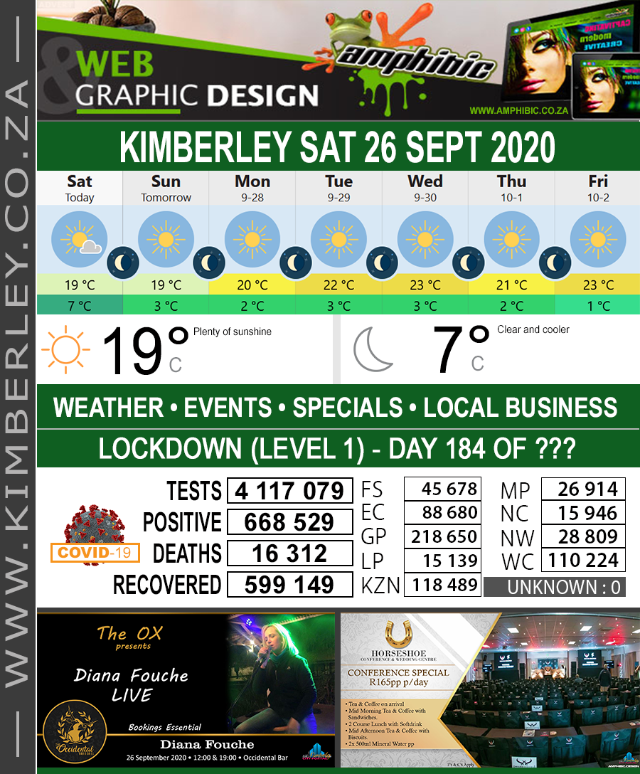 Today in Kimberley South Africa - Weather News Events 2020/06/17Today in Kimberley South Africa - Weather News Events 2020/09/26