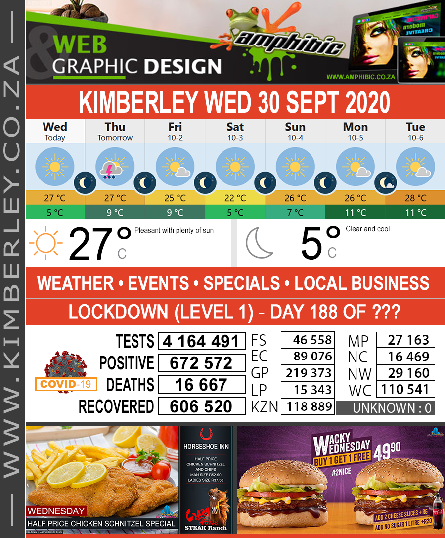 Today in Kimberley South Africa - Weather News Events 2020/06/17Today in Kimberley South Africa - Weather News Events 2020/09/30