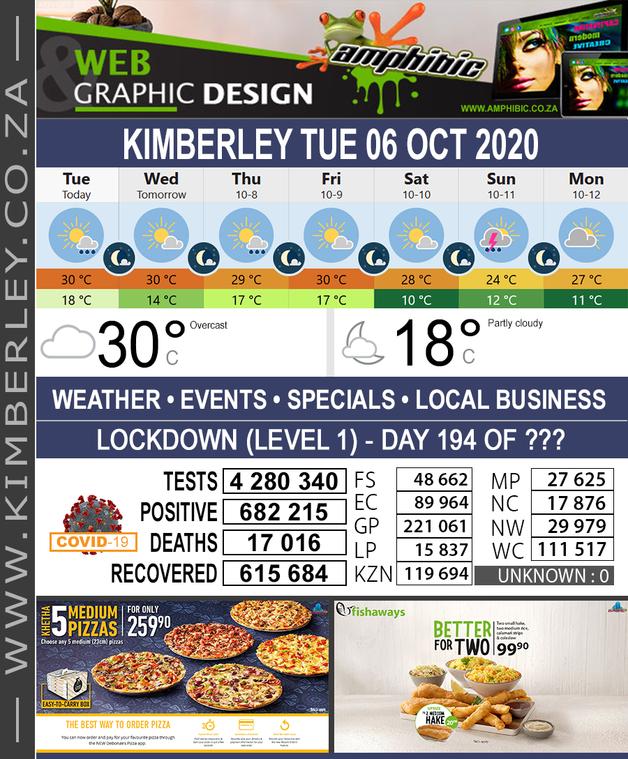 Today in Kimberley South Africa - Weather News Events 2020/06/17Today in Kimberley South Africa - Weather News Events 2020/10/06