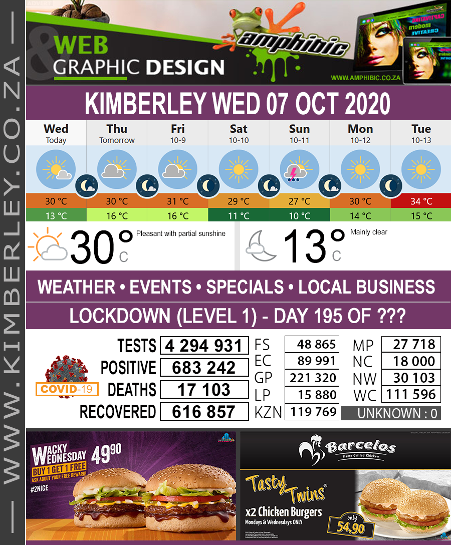 Today in Kimberley South Africa - Weather News Events 2020/06/17Today in Kimberley South Africa - Weather News Events 2020/10/07