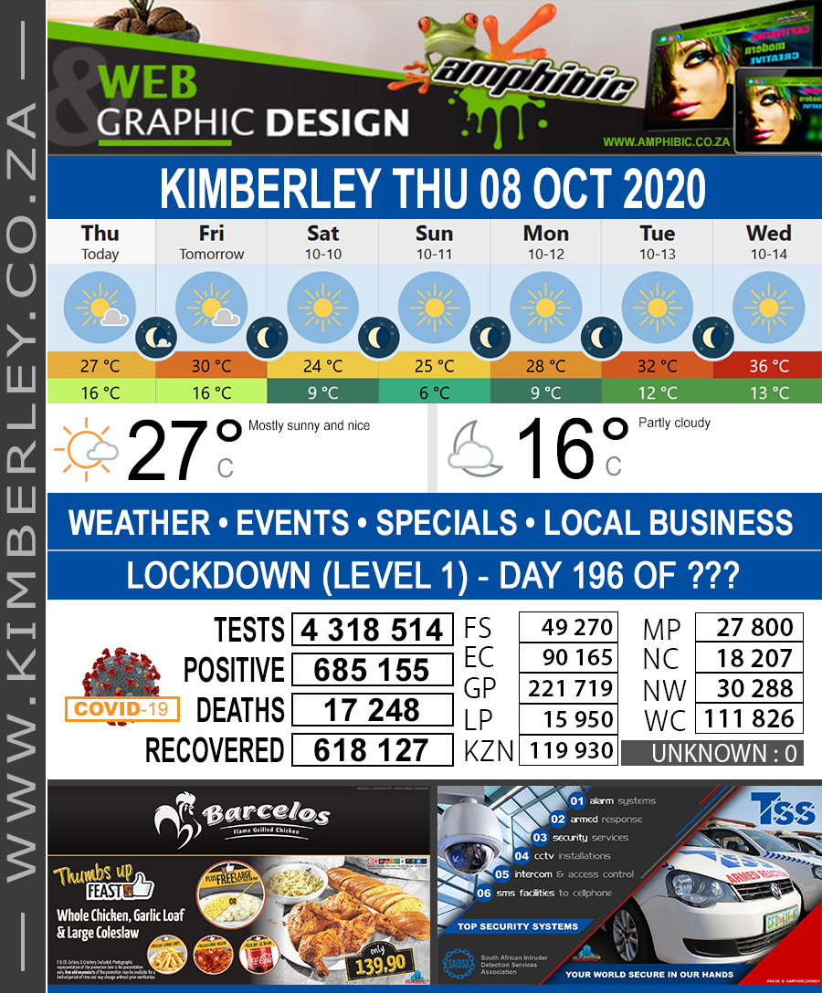 Today in Kimberley South Africa - Weather News Events 2020/06/17Today in Kimberley South Africa - Weather News Events 2020/10/08