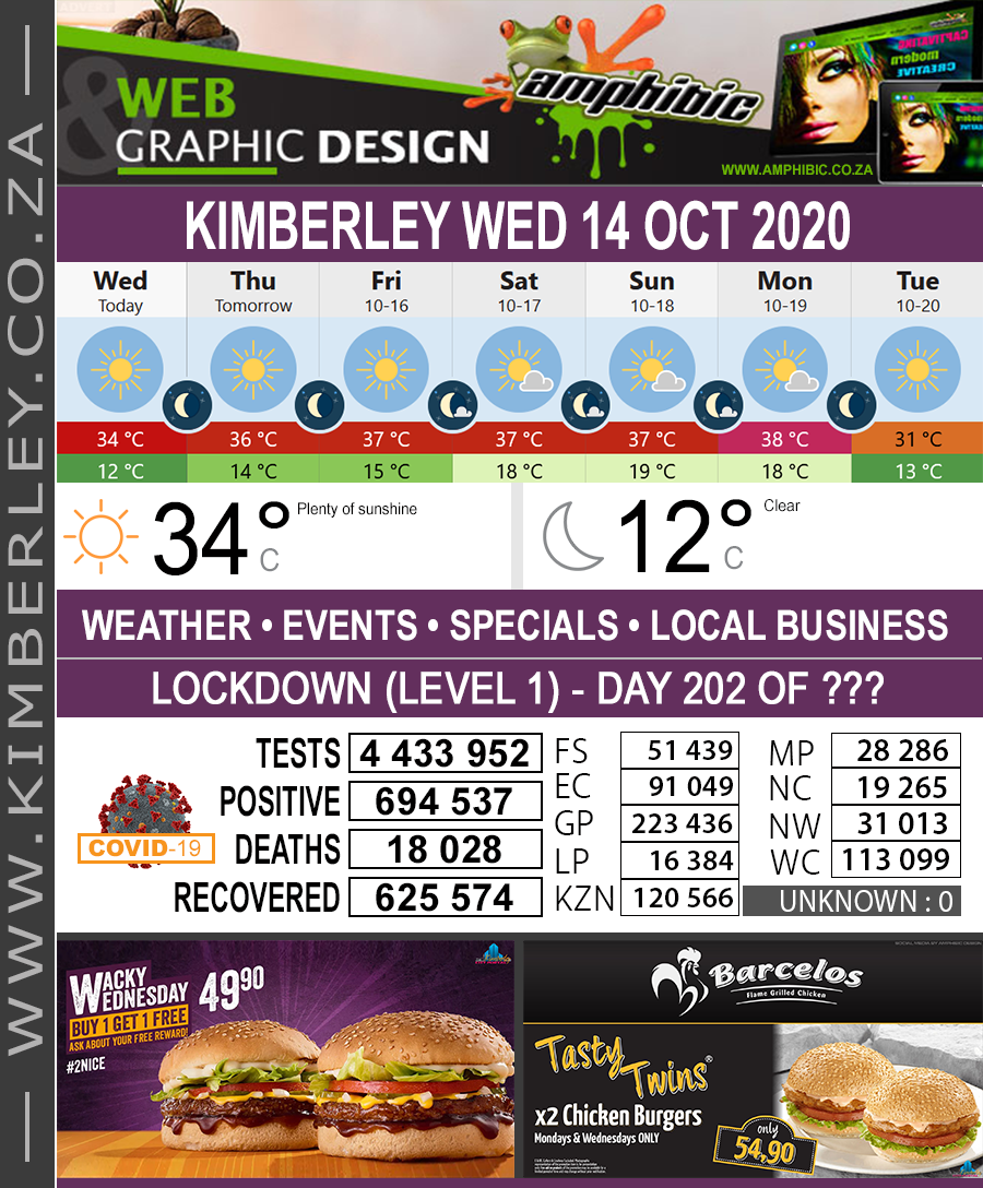 Today in Kimberley South Africa - Weather News Events 2020/06/17Today in Kimberley South Africa - Weather News Events 2020/10/14