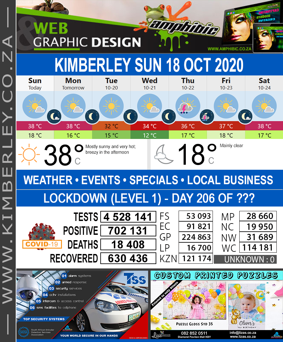 Today in Kimberley South Africa - Weather News Events 2020/06/17Today in Kimberley South Africa - Weather News Events 2020/10/18