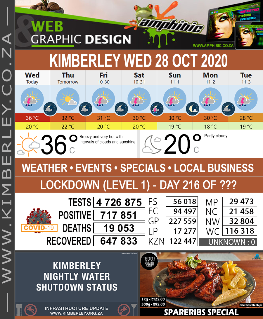 Today in Kimberley South Africa - Weather News Events 2020/06/17Today in Kimberley South Africa - Weather News Events 2020/10/28