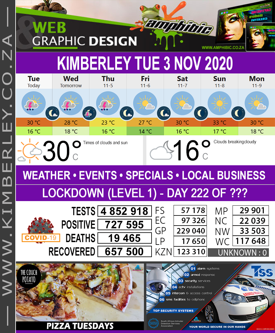 Today in Kimberley South Africa - Weather News Events 2020/06/17Today in Kimberley South Africa - Weather News Events 2020/11/03