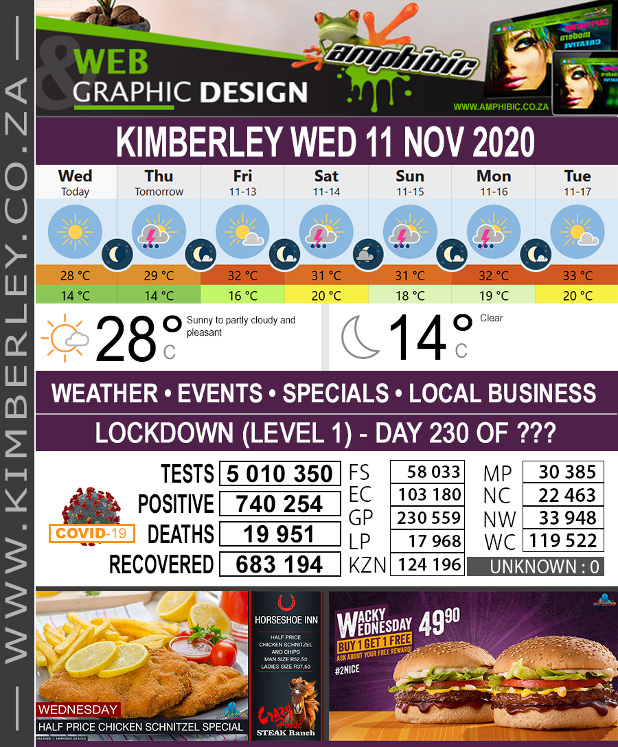 Today in Kimberley South Africa - Weather News Events 2020/06/17Today in Kimberley South Africa - Weather News Events 2020/11/11