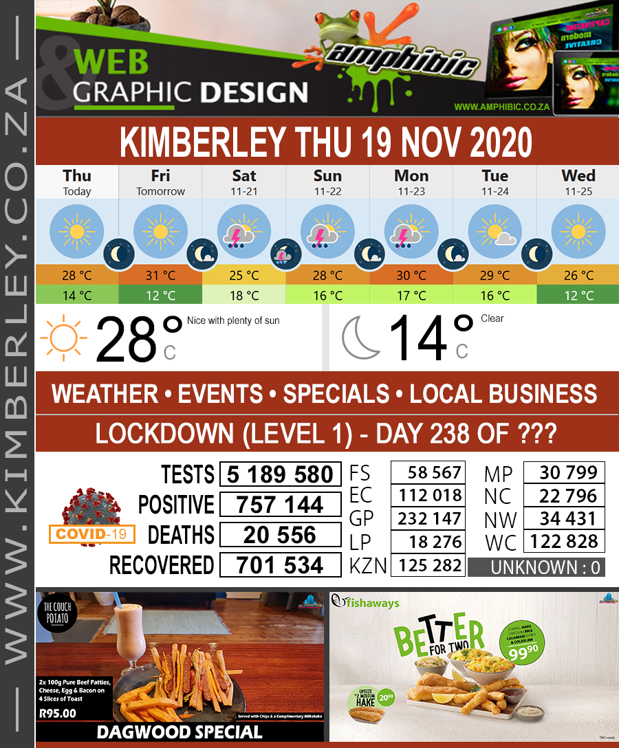 Today in Kimberley South Africa - Weather News Events 2020/06/17Today in Kimberley South Africa - Weather News Events 2020/11/19