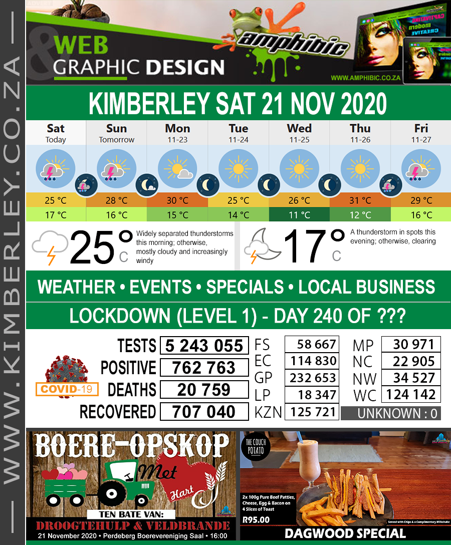 Today in Kimberley South Africa - Weather News Events 2020/06/17Today in Kimberley South Africa - Weather News Events 2020/11/21