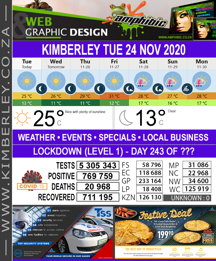 Today in Kimberley South Africa - Weather News Events 2020/06/17Today in Kimberley South Africa - Weather News Events 2020/11/24