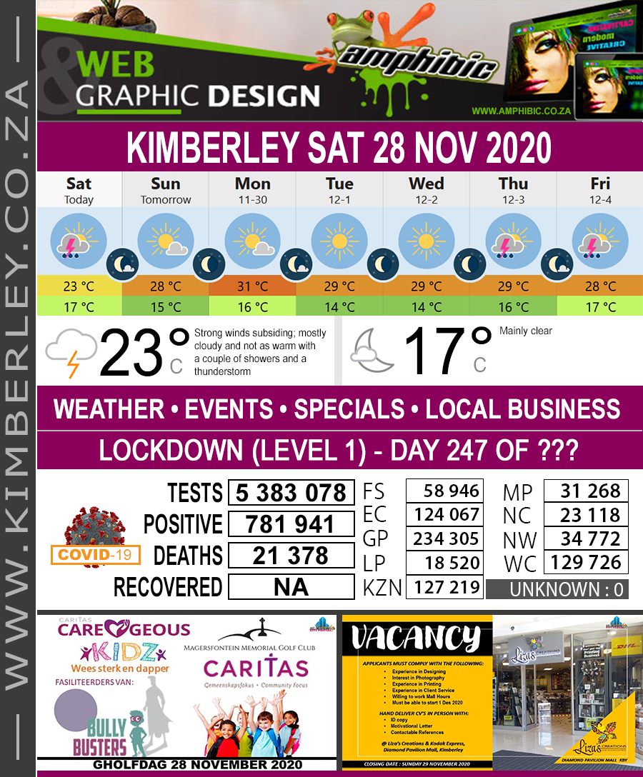 Today in Kimberley South Africa - Weather News Events 2020/06/17Today in Kimberley South Africa - Weather News Events 2020/11/28