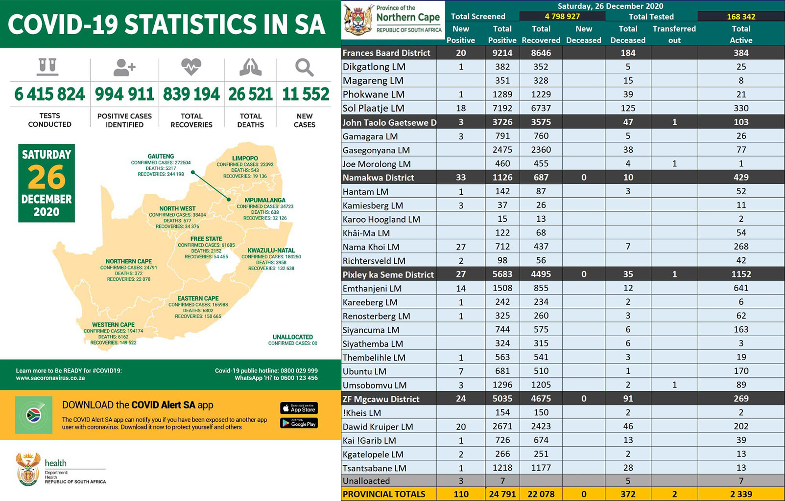 Covid-19 Combined Stats 20201227
