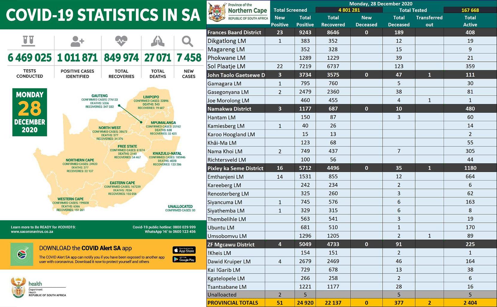 CV19-Combined-Stats-20201229