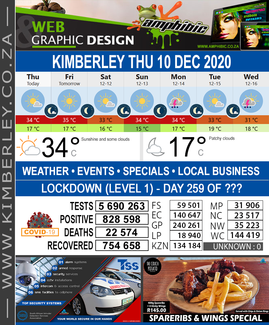 Today in Kimberley South Africa - Weather News Events 2020/06/17Today in Kimberley South Africa - Weather News Events 2020/12/10