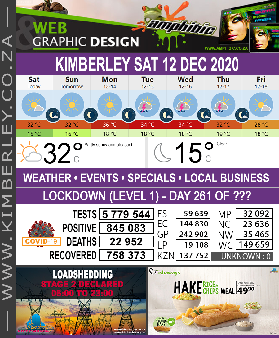 Today in Kimberley South Africa - Weather News Events 2020/06/17Today in Kimberley South Africa - Weather News Events 2020/12/12