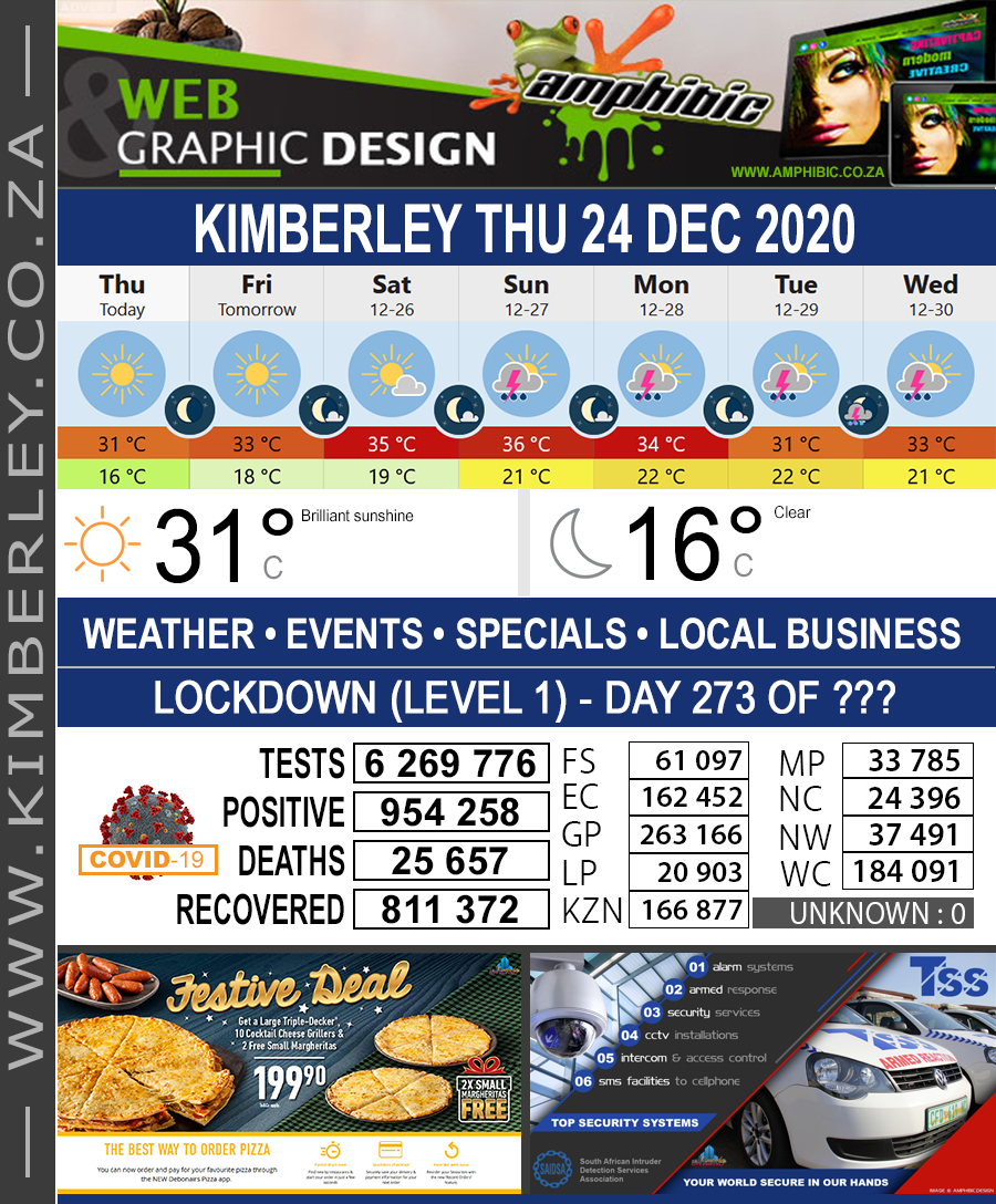 Today in Kimberley South Africa - Weather News Events 2020/06/17Today in Kimberley South Africa - Weather News Events 2020/12/24