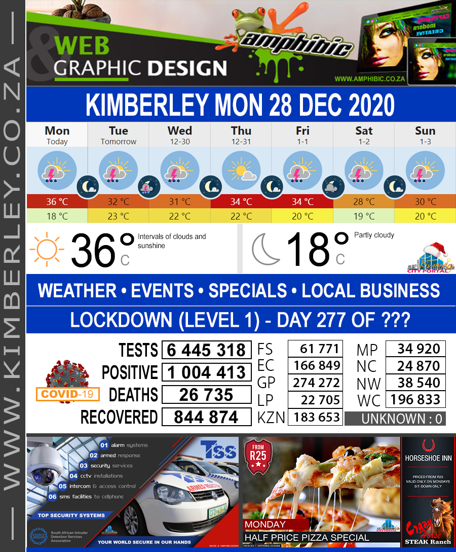 Today in Kimberley South Africa - Weather News Events 2020/12/28