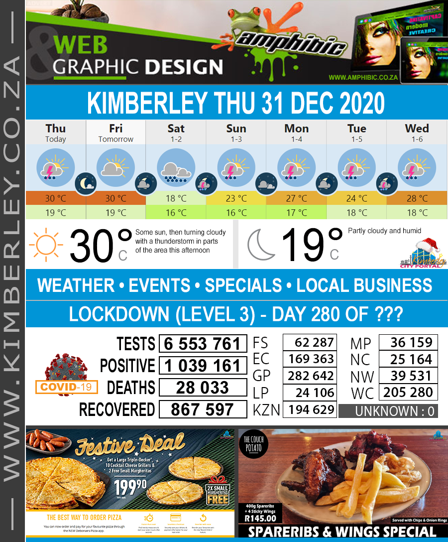 Today in Kimberley South Africa - Weather News Events 2020/12/31
