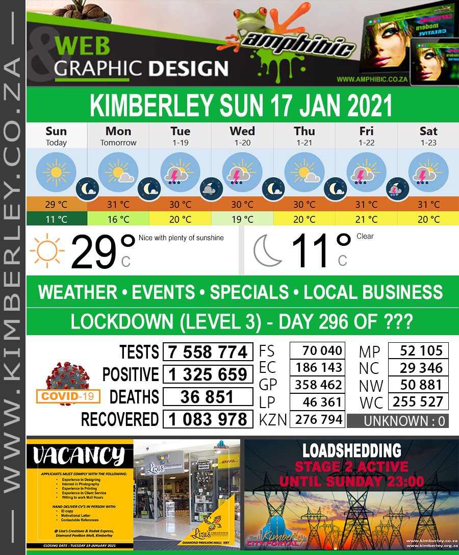 PT-Kimberley_Today-20210117