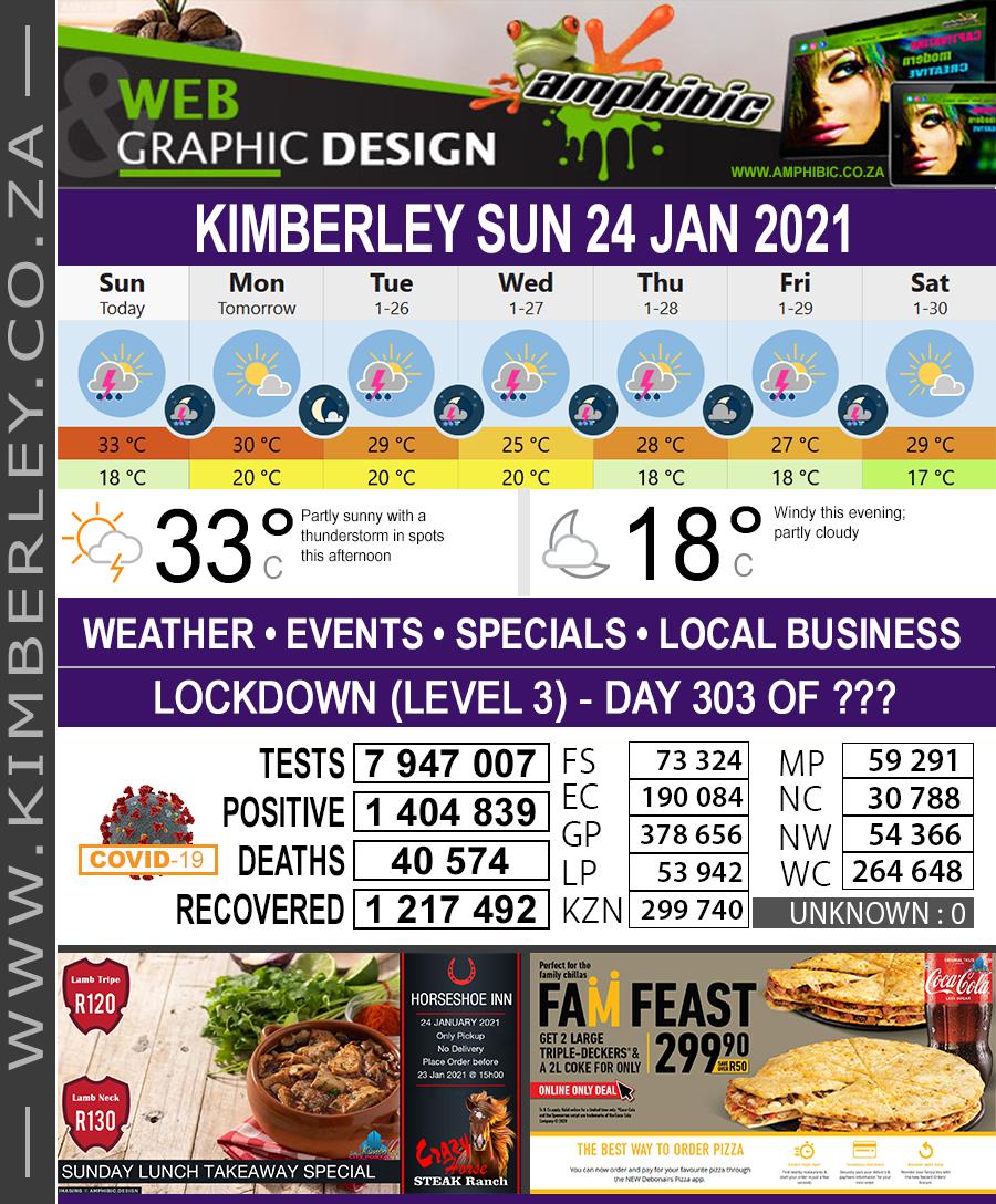 PT-Kimberley_Today-20210124