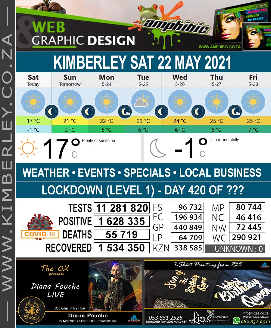PT-Kimberley_Today-20210522