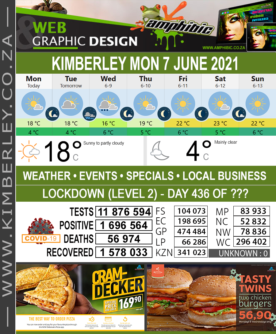 Today in Kimberley South Africa - Weather News Events 2021/06/07