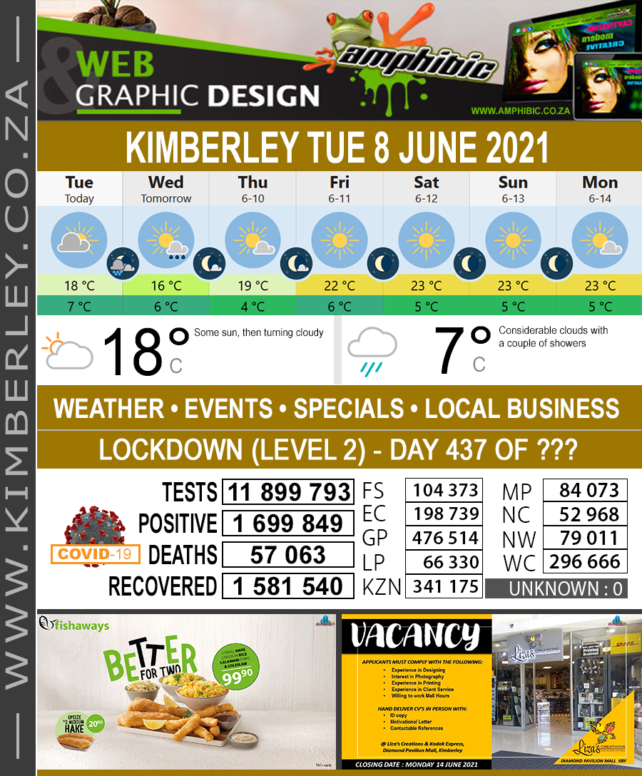 Today in Kimberley South Africa - Weather News Events 2021/06/08