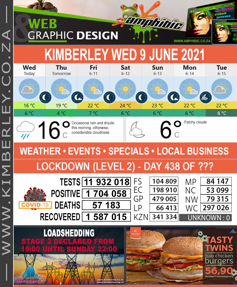 Today in Kimberley South Africa - Weather News Events 2021/06/09