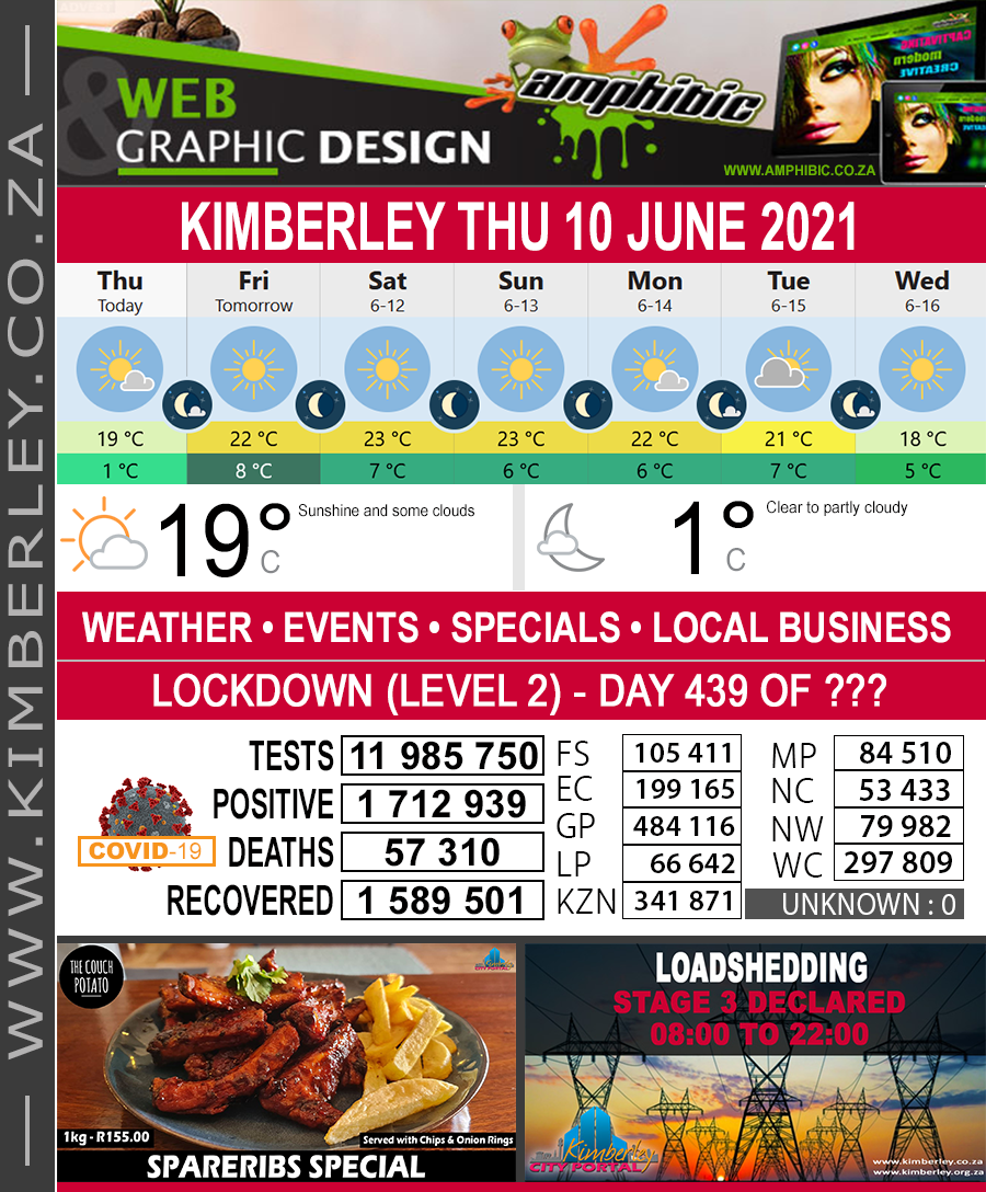 Today in Kimberley South Africa - Weather News Events 2021/06/10