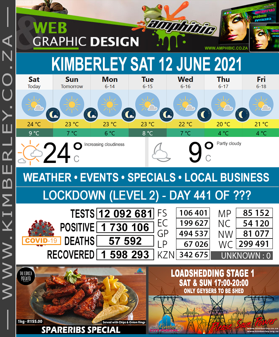 Today in Kimberley South Africa - Weather News Events 2021/06/12