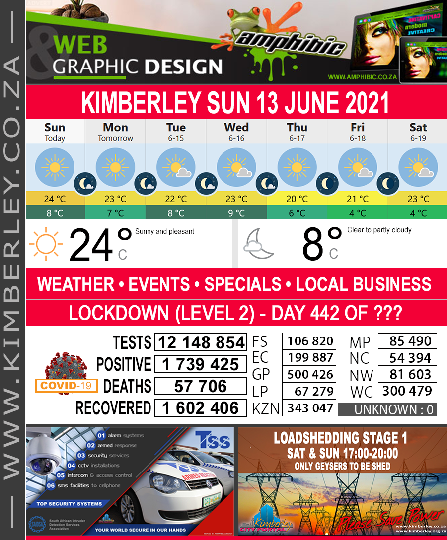 Today in Kimberley South Africa - Weather News Events 2021/06/13