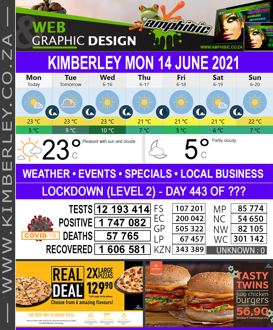 Today in Kimberley South Africa - Weather News Events 2021/06/14