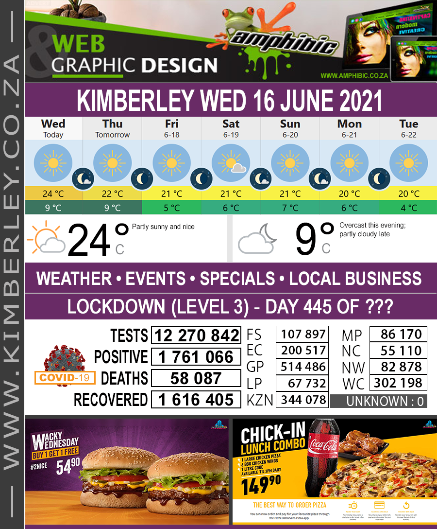 Today in Kimberley South Africa - Weather News Events 2021/06/16