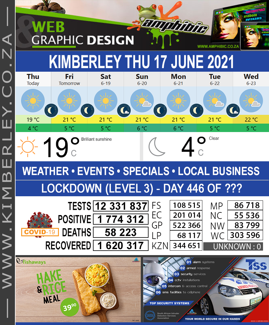 Today in Kimberley South Africa - Weather News Events 2021/06/17