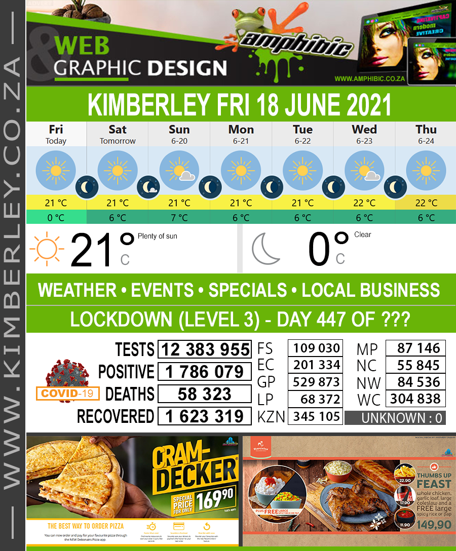 Today in Kimberley South Africa - Weather News Events 2021/06/18