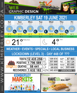 Today in Kimberley South Africa - Weather News Events 2021/06/19