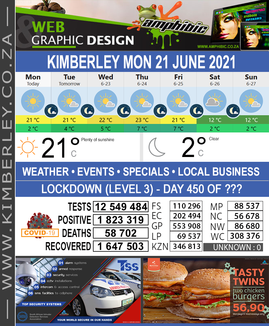 Today in Kimberley South Africa - Weather News Events 2021/06/21