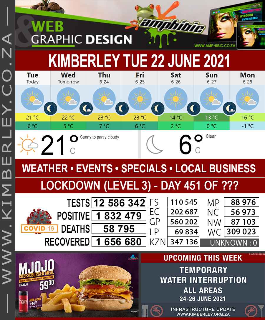 Today in Kimberley South Africa - Weather News Events 2021/06/22