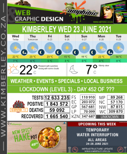 Today in Kimberley South Africa - Weather News Events 2021/06/23