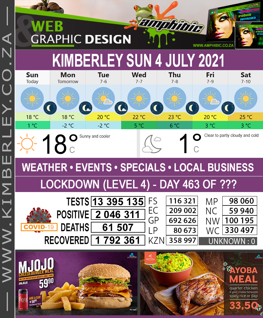 Today in Kimberley South Africa - Weather News Events 2021/07/04