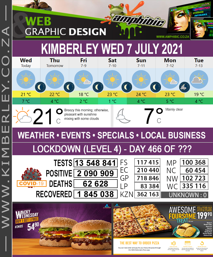 Today in Kimberley South Africa - Weather News Events 2021/07/07