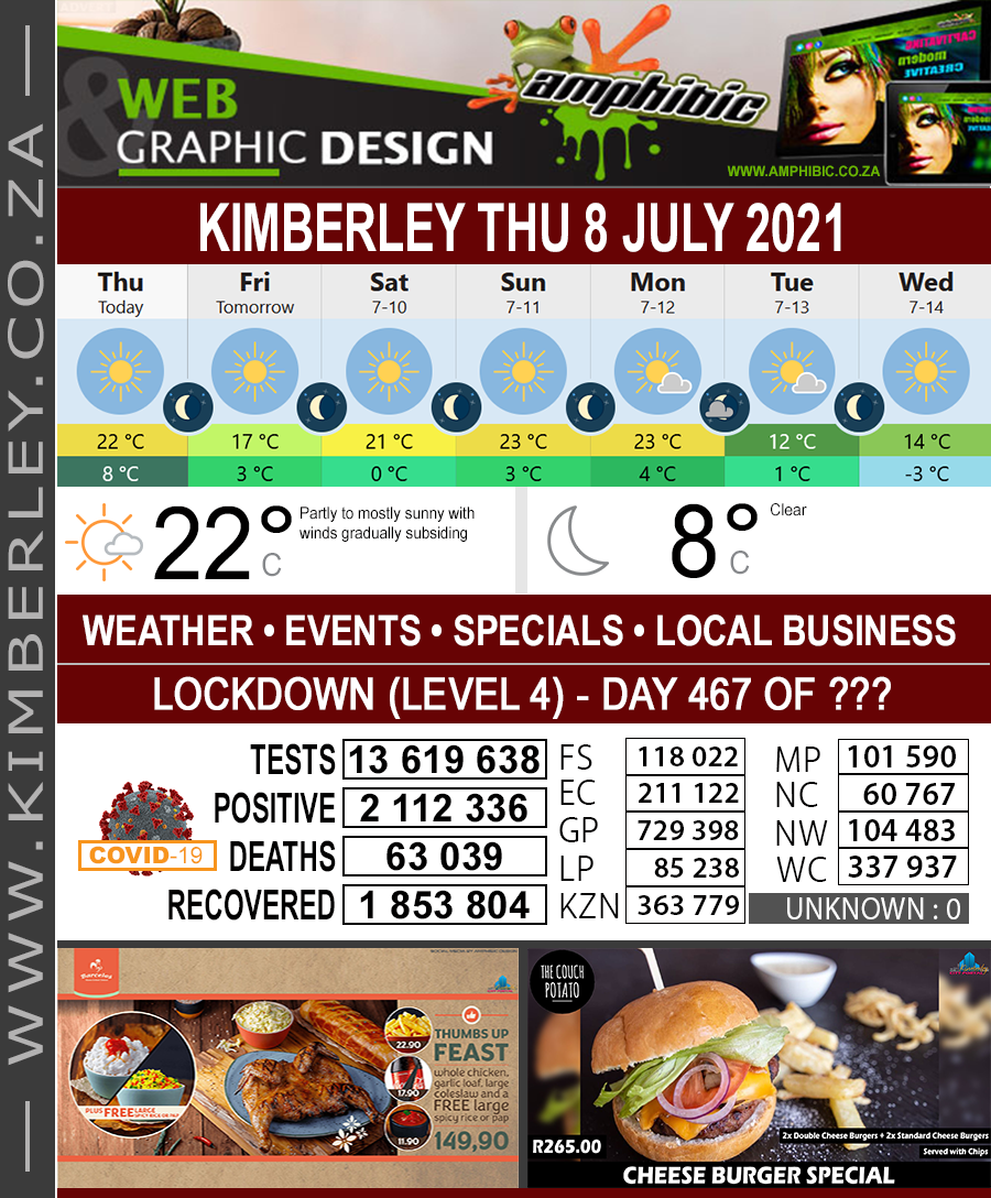 Today in Kimberley South Africa - Weather News Events 2021/07/08